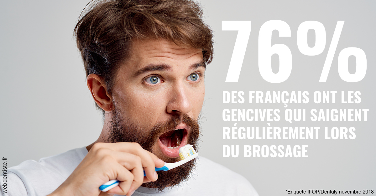 https://dr-normand-eric.chirurgiens-dentistes.fr/76% des Français 2