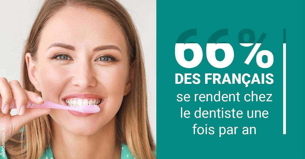 https://dr-normand-eric.chirurgiens-dentistes.fr/66 % des Français 2
