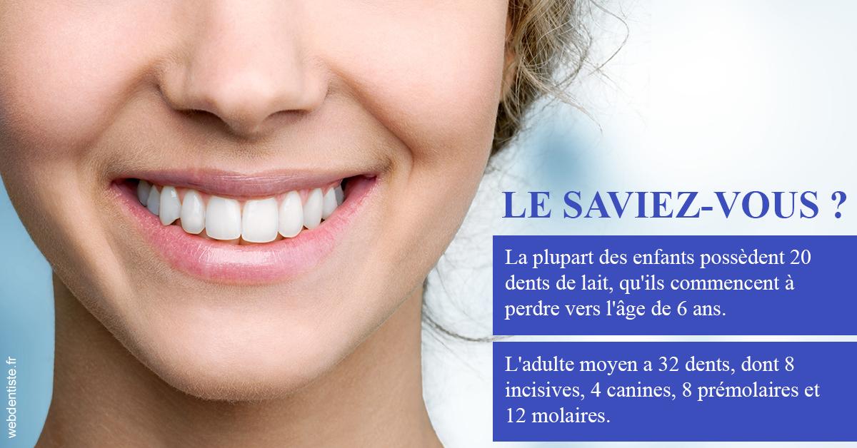 https://dr-normand-eric.chirurgiens-dentistes.fr/Dents de lait 1