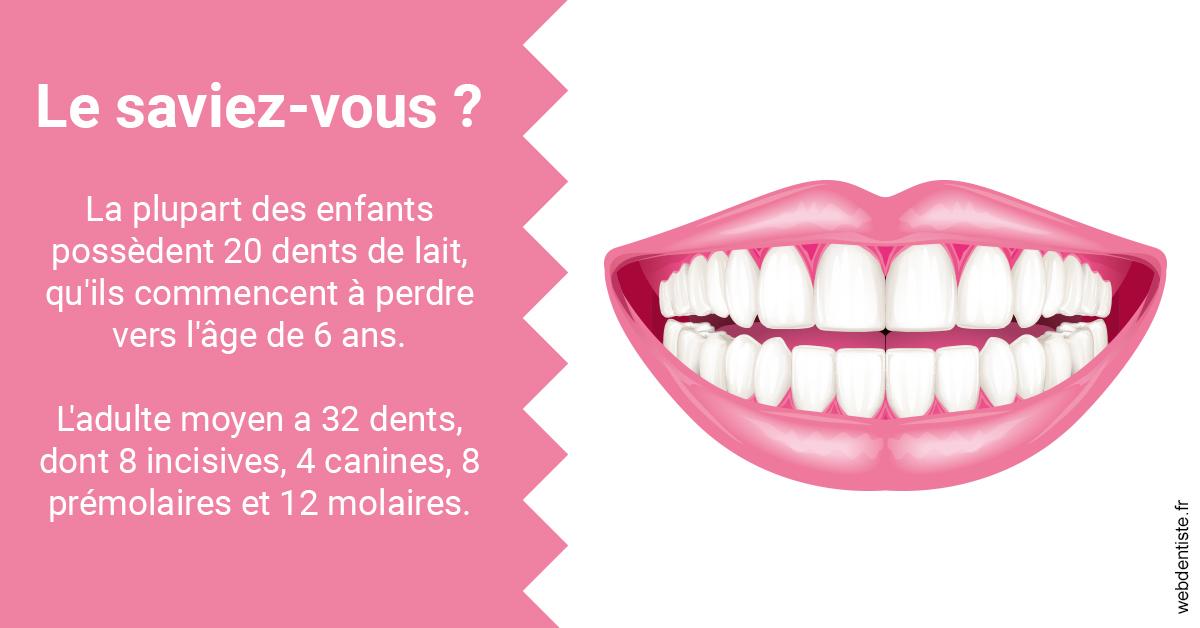 https://dr-normand-eric.chirurgiens-dentistes.fr/Dents de lait 2